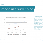simplifying-and-formatting-graphs-and-charts_-an-mcom-learning-activity-4