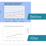simplifying-and-formatting-graphs-and-charts_-an-mcom-learning-activity-8